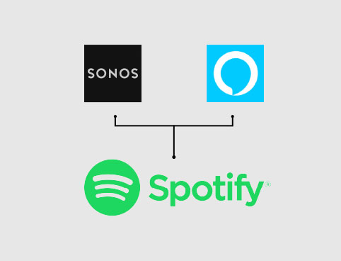 Hook up spotify to sonos